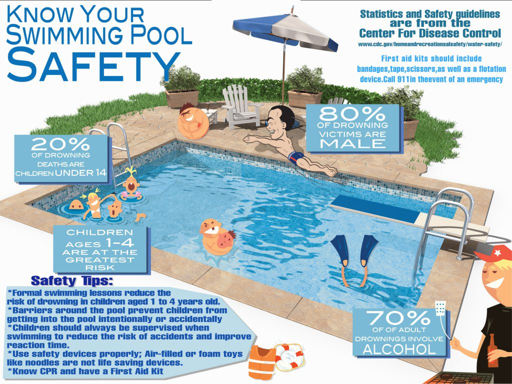 know-your-swimming-pool-safety_51b0b63a40d39