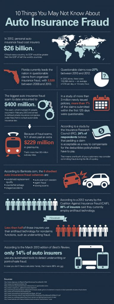 Florida-Insurance-Fraud-Stats