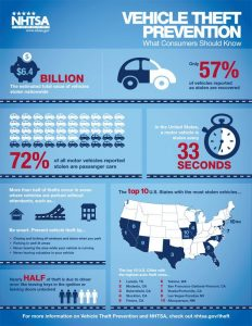 16f4ef196a3ead1eef45571bee1d2cb0--infographics-vehicles