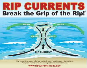rip-currents-safety---noaajpeg-03b1ec048610c0e0