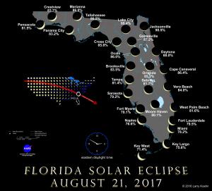 Florida1920